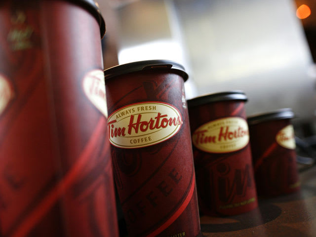 What do you call a coffee with 2 creams and 2 sugars at Tim Hortons?