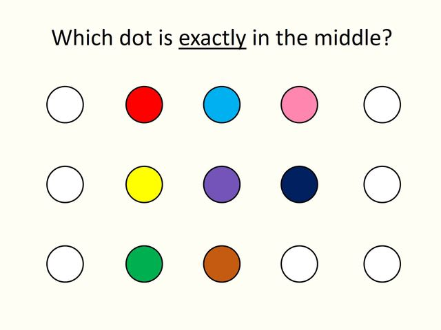 hit-the-dot test