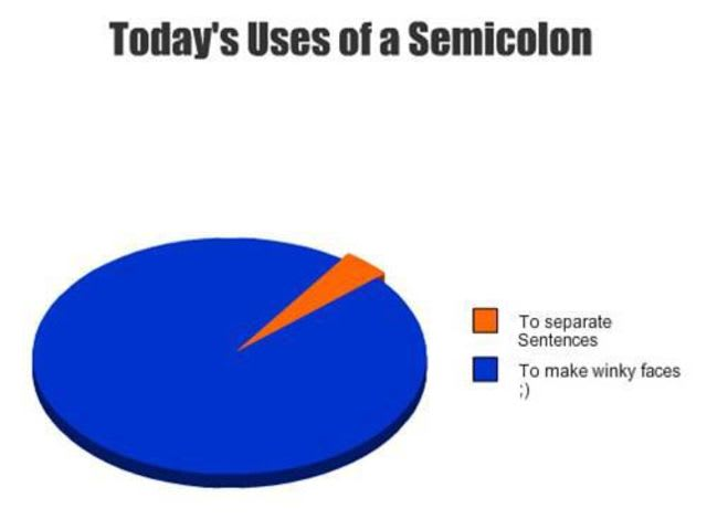 A semicolon is most commonly used to link (in a single sentence) two independent clauses that are closely related in thought.
