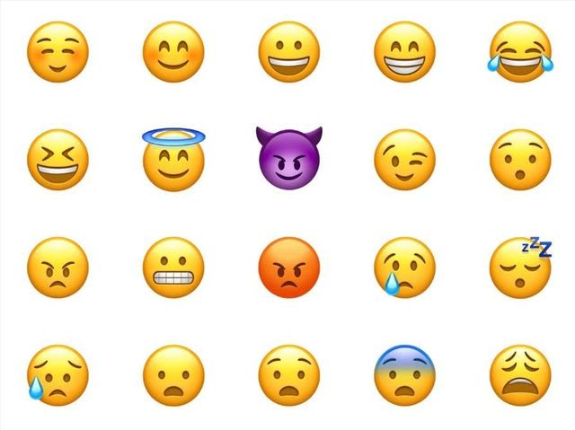 Which emoji would you use the most?
