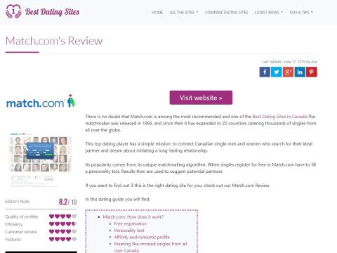 dating online-algoritm dating webbplatser för 15 år