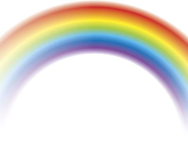 Esto ocurre por que el ángulo en el que la luz se refracta es siempre el mismo, ocasionando por lo tanto el mismo orden de los colores.
