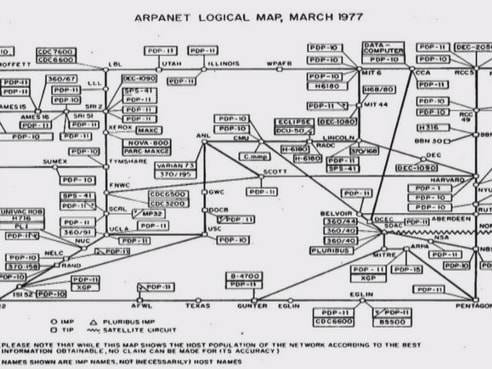 To Υπουργείο Αμύνης των ΗΠΑ έκανε την πρώτη απομόνωση από το ARPANET, για ανταλλαγή ανώνυμων πληροφοριών.