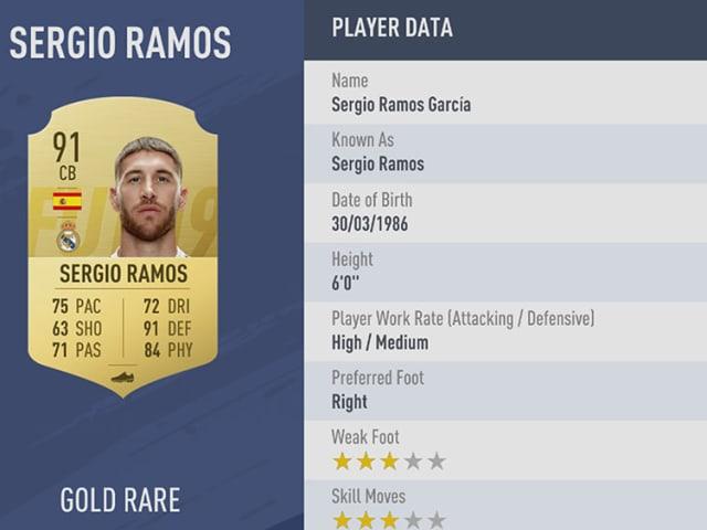 FIFA 19-ში რამოსის რეიტინგი 91 ბალით შეფასდა