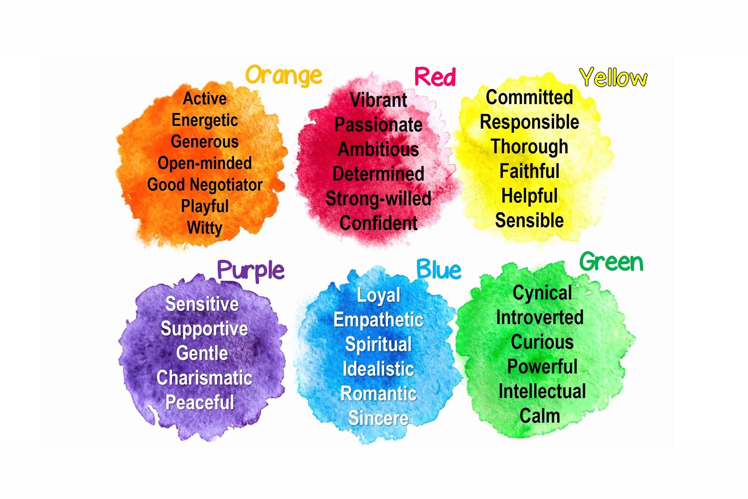 Colors online test true Orange, Gold,