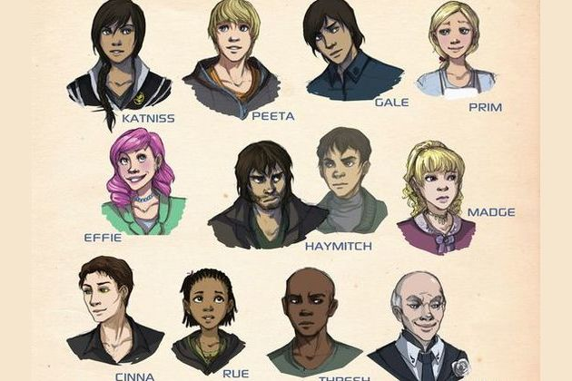 Which Hunger Games Character Are You Most Like? - ProProfs ...