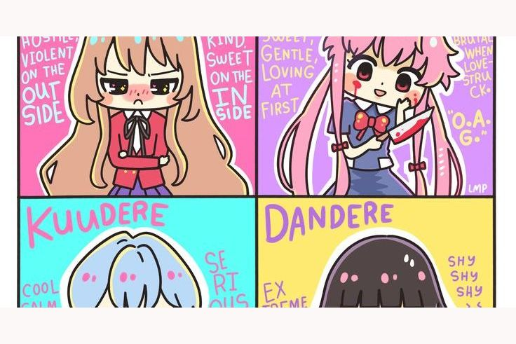 What anime dere/personality type are you?