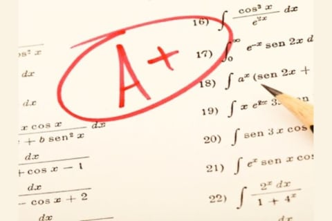 Make A Test >> What Grade Will You Get On That Test
