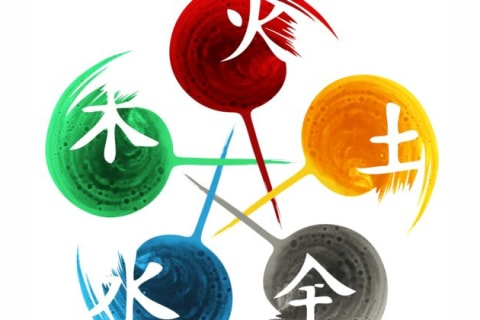 Which Of The 5 Chinese Elements Are You?