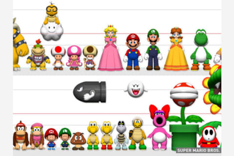 Which Mario Character Are You