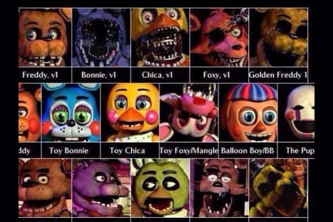 What fnaf 2 Animatronic are you?