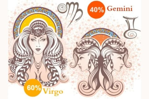 Which Zodiac Sign Dominates Your Personality
