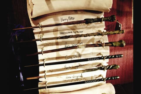 Which Wand Would You Be Given In The World Of Harry Potter?