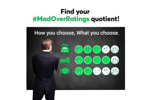 How #MadOverRatings are you? Find out your madness quotient