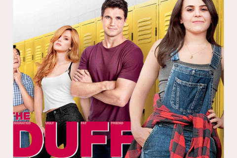 Which The DUFF Character Are You?