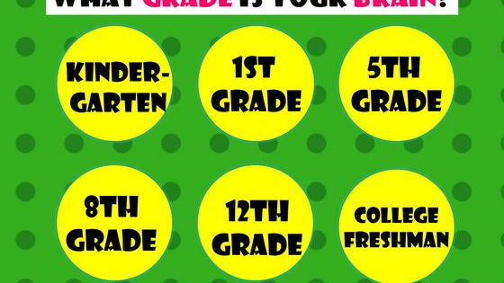 Are you a 5th grader at heart? Is your inner kindergartener dying to come out? Take this quiz to find your place in the grade school hierarchy!