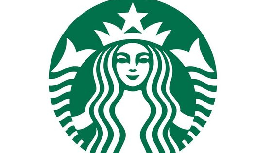 What delicious Starbucks coffee drink best fits your personality?