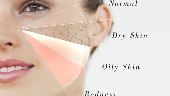 If you are still feeling a bit overwhelmed as where to begin on your happy-skin journey, it may be helpful to clarify your skin-type. If you are unsure about what your skin-type is, take the quiz below to find out and learn more about your skin!