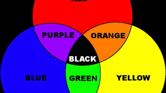 Find out what colour best describes who you are.