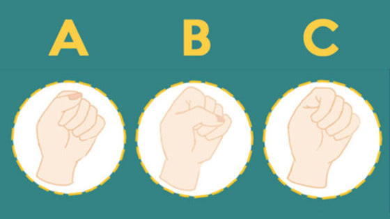 How do you make a fist? The answer can precisely analyze your inner and outer personality.