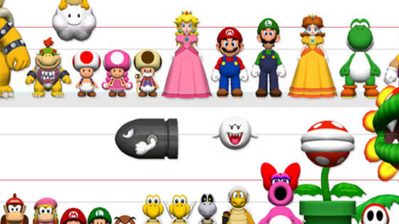 Take this quiz to find out which 'Mario' character you are!