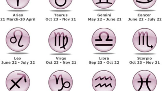 Find out your inner worst fear on what your zodiac is!