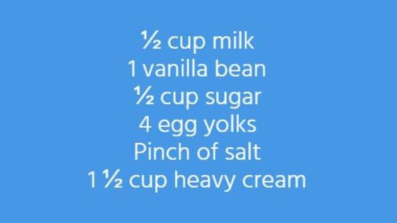 Do you know all the ingredients to make the perfect chocolate chip cookie?