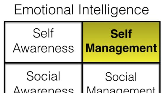 Find out how good your self-management skills are!