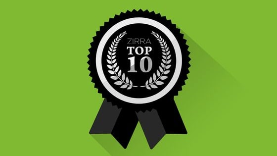 February UPDATE: Israel's Top 10 Valued Startups by Zirra