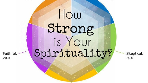 Are you spiritually strengthened or more skeptically inclined?
