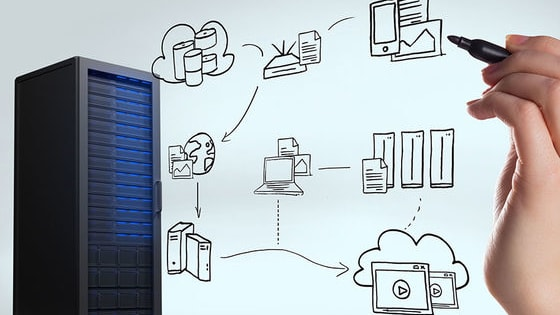 We focus on some simple yet handy tips that can help you forge a smart business website backup strategy. Visit this link for a detailed article: https://goo.gl/epa7HE