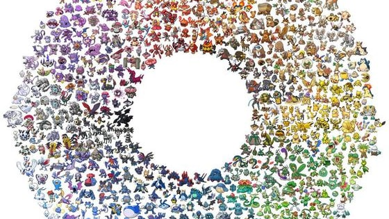 there are 18 different types of pokemon. Find out what type you are! Warning: there will NOT be all pokemon types in here.