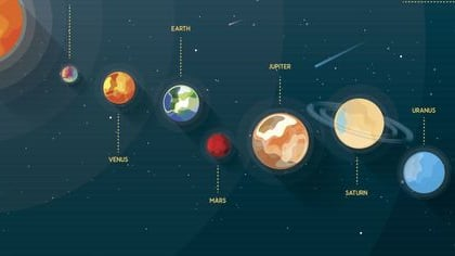 Ready to find out which planet you are?