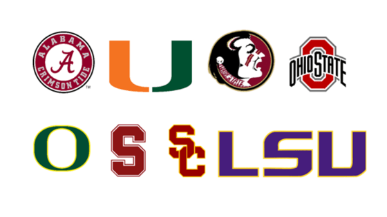 """How do you determine which college football program is """"the best"""" in recent history? One way to do it is to look at the NFL talent they've produced.   Check out our post breaking down rosters filled with each school's alumni NFL talent here before you vote (only teams that could fill out an entire roster were considered): http://bestnflpolls.com/alumni-superteams/"""