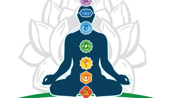 If you were a chakra, which one would you be? Take this fun quiz to find out!
