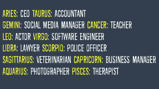 Are you great at multitasking, a team player, or a true leader? Your zodiac sign can tell you here!