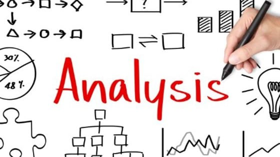 Test your knowledge and see if u have what it takes to be a financial analyst! Info from CFA book
