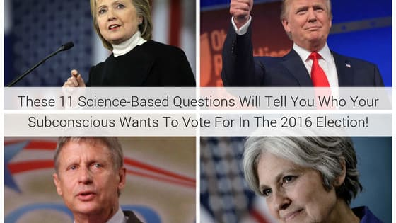 Who should you truly vote for? Your subconscious may not tell you, but we will!