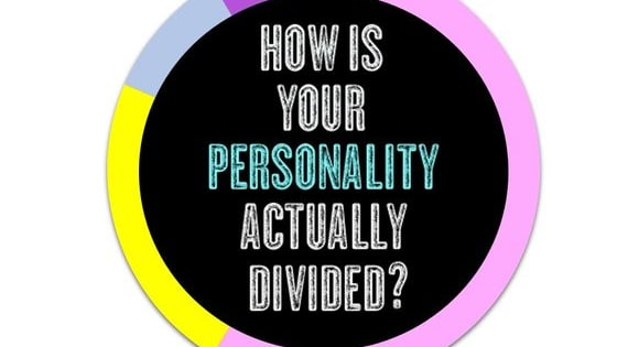 How are your personality traits divided? Find out now which traits make up your personality!