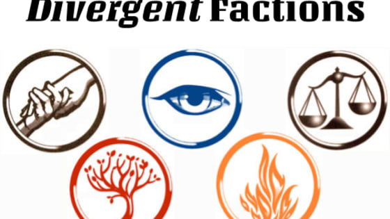 Which faction from the world of Divergent- Dauntless, Abnegation, Erudite, Candor, or Amity- would you join at the Choosing Ceremony?