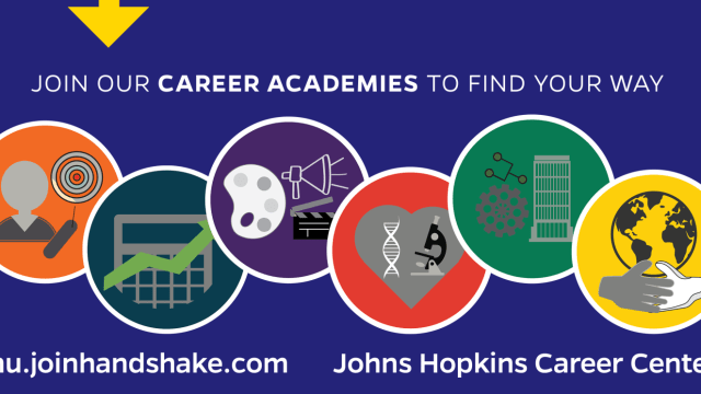 The best way to get targeted help from the Career Center and ideas for tackling the real world after graduation is by choosing one or more Career Academy.   Note: you can belong to more than one academy! This is just a start.