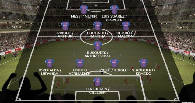 La plantilla del Barça