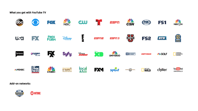 Included channels.