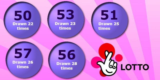 National Lottery numbers: These are the 7 luckiest - Mirror