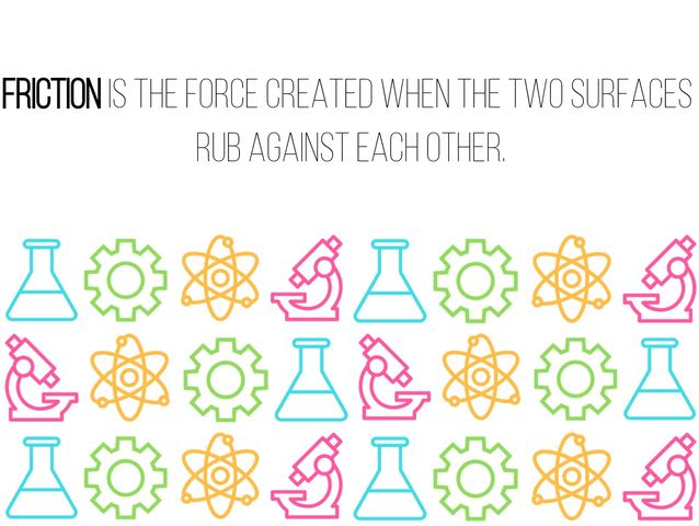 """The force created when the two surfaces rub against each other."""