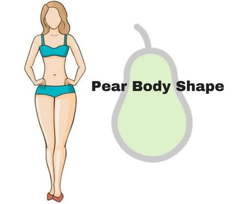 e3b3cc2657 Different Body Shapes and How to Dress for Each