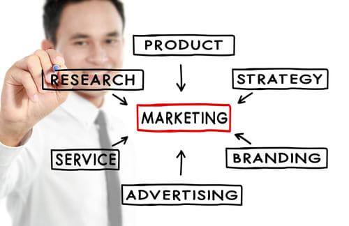 """""""Хоосон цаасыг ч худалдах"""" маркетингийн менежерүүд ямар ч компанид чухал байр суурьтай. Түүнээс дагаад тэдний цалин ч өндөр байдаг байна."""