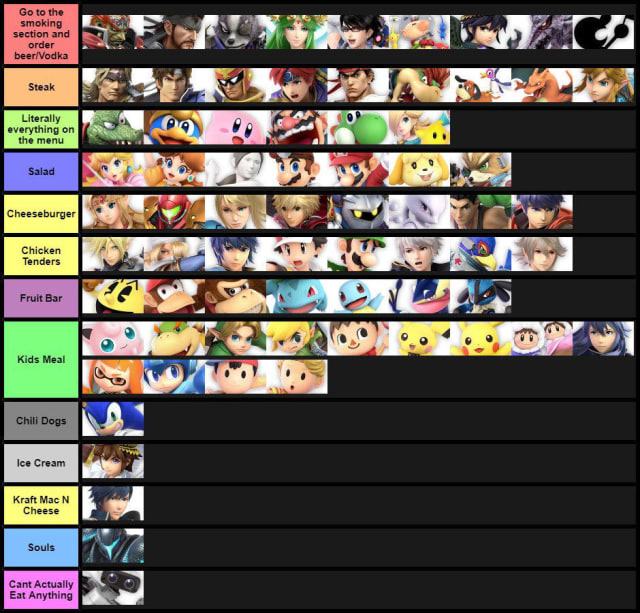 The Smash Bros Tier List Meme Will Help You Pick a New Main