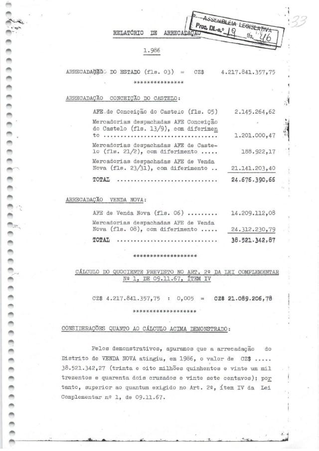 Outra exigência para emancipar tinha relação com a arrecadação de impostos. Em ofício enviado à Assembleia em junho de 1987, a Secretaria da Fazenda do Estado informou que Venda Nova tinha arrecadado, em 1986, mais de 38 milhões de cruzados, a moeda da época. Era o suficiente para cumprir mais um requisito para emancipar.